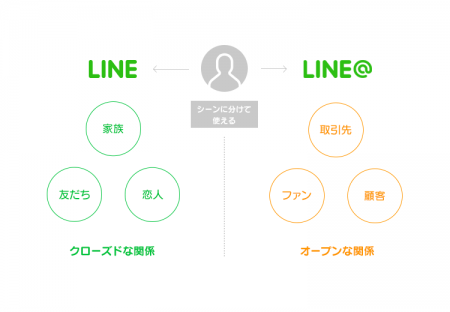 LINEatImage1